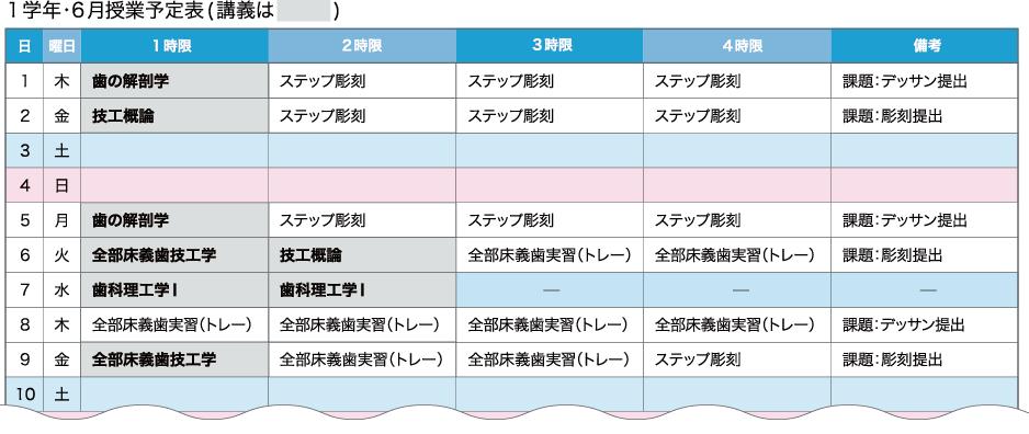 カリキュラム、月の予定表。効率よくカリキュラムは編成されています。