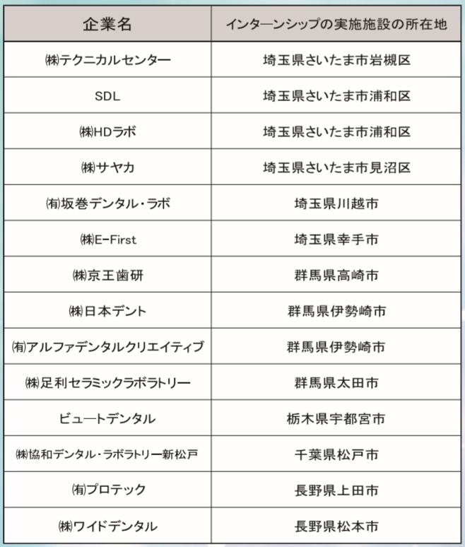 インターンシップ制度リスト